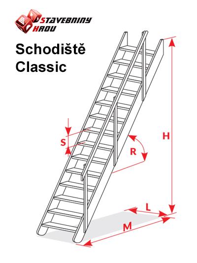 rozměry schodů Oman Classic