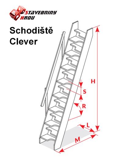 rozměry schodů Oman Clever