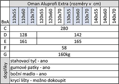 tabulka s rozměry schodů Oman Aluprofi Extra