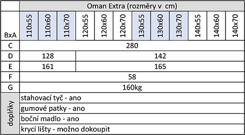 tabulka s rozměry schodů Oman Extra