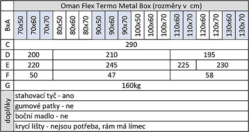 tabulka s rozměry schodů Oman Flex Metal box