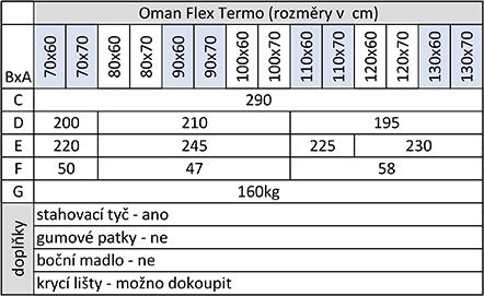 tabulka s rozměry schodů Oman Flex Termo