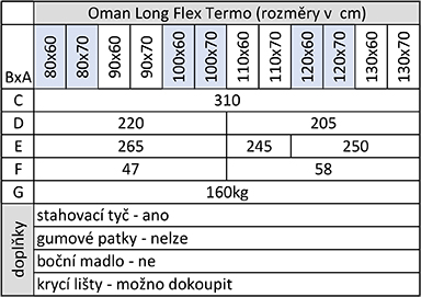 tabulka s rozměry schodů Oman Long Flex Termo