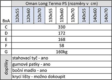 tabulka s rozměry schodů Oman Long Termo PS