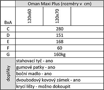 tabulka s rozměry schodů Oman Maxi Plus