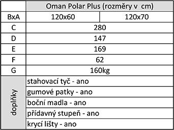 tabulka s rozměry schodů Oman Polar Plus