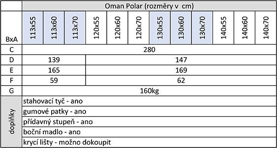 tabulka s rozměry schodů Oman Polar