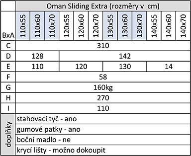 tabulka s rozměry schodů Oman Sliding Extra