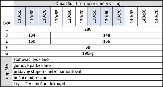 tabulka s rozměry schodů Oman Solid Termo