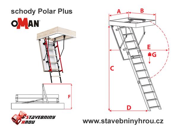 rozměry schodů Oman Polar plus